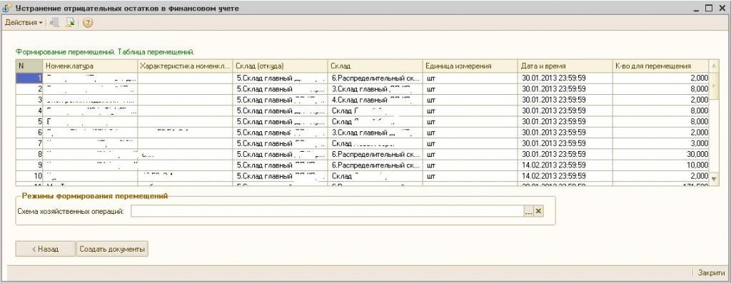 Форма обработки для формирования перемещений в бухгалтерском учете для закрытия отрицательных остатков