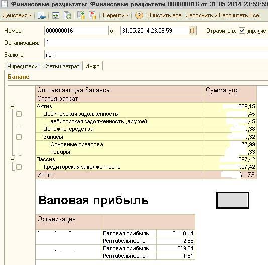 Рис. 2. Документ «Финансовый результат» на закладке «Инфо». Общие данные финансового результата. Валовая прибыль по организациям.