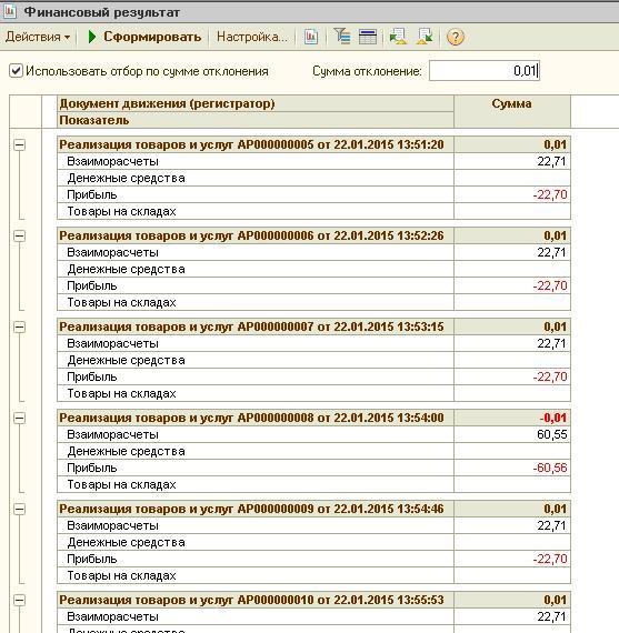Рис. 5. Отчет по выявлению отклонения по финансовому учету до документов.