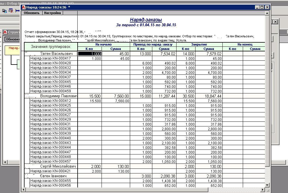Рис. 5. Отчет по мастерам с детализацией до наряд-заказов и номенклатуры