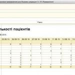 Рис. 11. Сводный отчет по пациентам. Количественные показатели.
