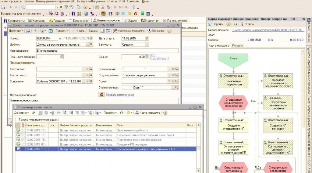 Рис. 4. Открытая форма бизнес-процесса, внизу список задач по данному бизнес-процессу, справа карта маршрута бизнес-процесса.