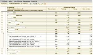 Рис.6. Форма отчета «Работы к оплате контрагенту»