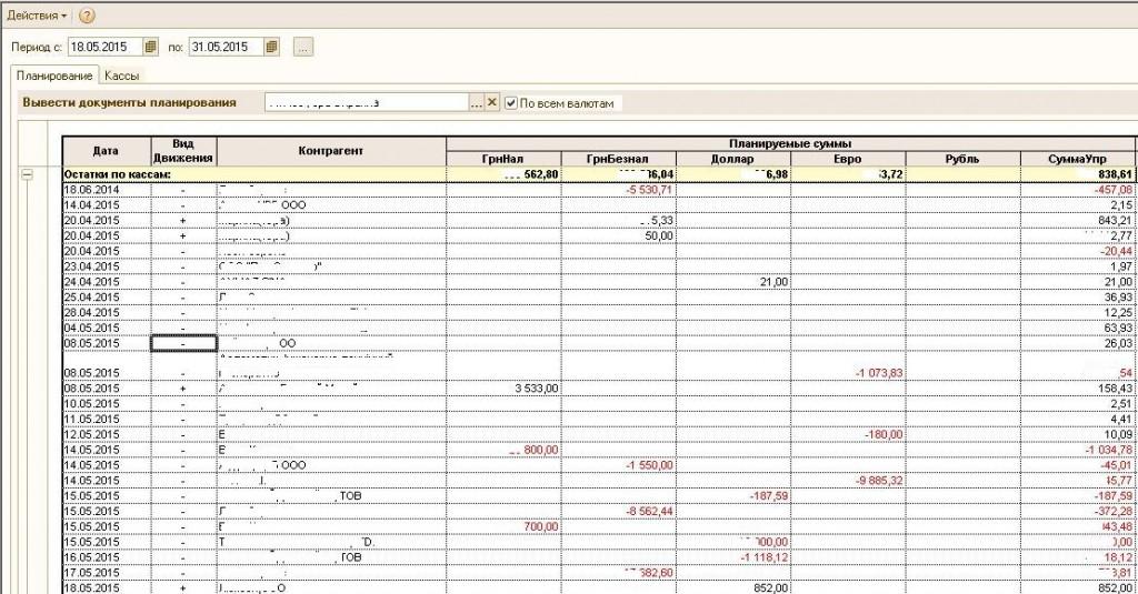 Рис. 1. Платежный календарь. Запланированные движения денежных средств.