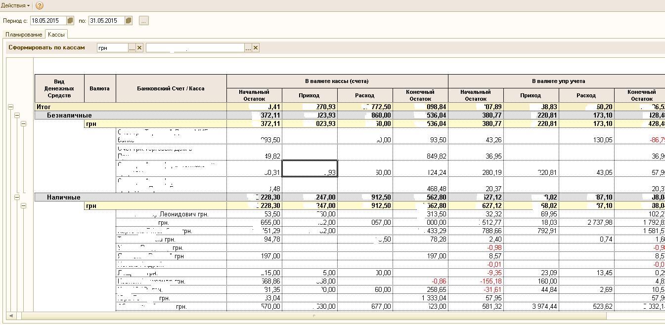 Рис. 2. Платежный календарь. Отчет по остаткам и движениям денежных средств за период.